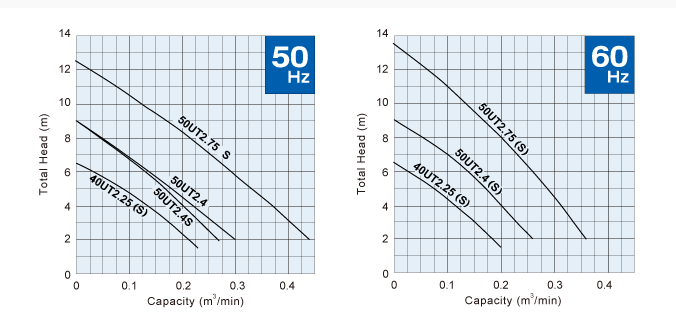 curve-8